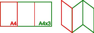 Przykład arkusza składanego <b>A4×3</b> oraz sposób jego składania