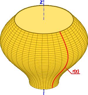 Przykład bryły obrotowej ograniczonej funkcją r(z)