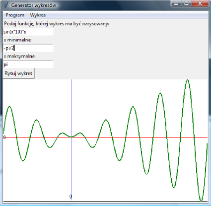 Program napisany w Pythonie generujący wykresy funkcji 2w