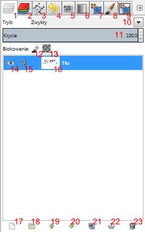 Część okna Warstwy - Pędzle programu Gimp dotycząca zakładek warstw i innych list oraz narzędzi edycji