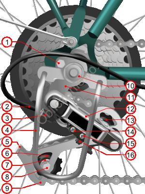 Przykład schematu układu przerzutki tylnej roweru górskiego wykonany na podstawie zdjęcia w Inkscap-ie