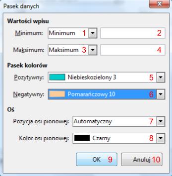 Okno dialogowe Pasek danych programu Calc pakietu LibreOffice