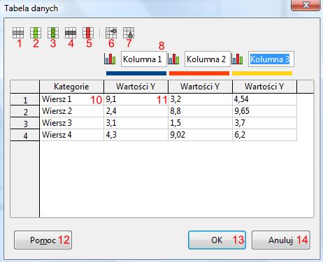 Okno Tabela danych programu Writer pakietu LibreOffice