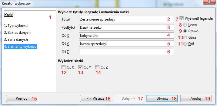 Widok trybu wyboru Elementy wykresu w oknie Kreator wykresów programu Calc pakietu LibreOffice