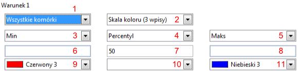 Wycinek okna Formatowanie warunkowe dla opcji Skala koloru w programie Calc pakietu LibreOffice