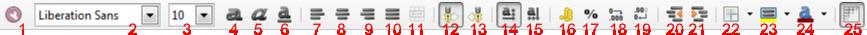 Pasek narzędziowy Formatowanie programu Calc pakietu LibreOffice