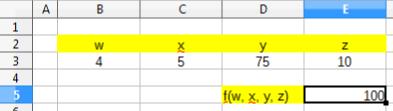 Wyniki działania narzędzia Solver programu Calc pakietu LibreOffice