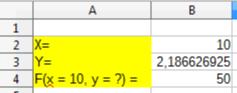 Widok arkusza kalkulacyjnego z rozwiązaniem znalezionym za pomocą narzędzia Szukaj wyniku