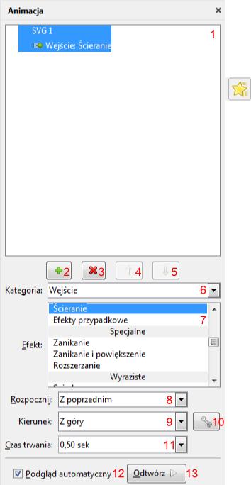 Okno Animacja w programie Impress pakietu LibreOffice