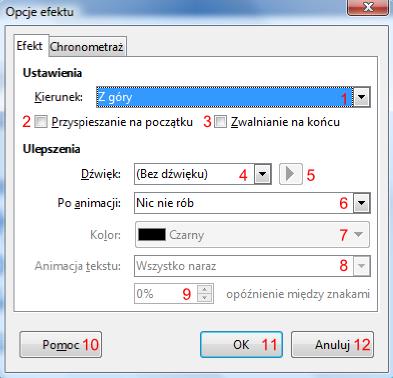 Okno Opcje efektu w programie Impress pakietu LibreOffice