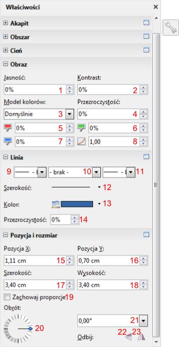 Okno Właściwości dla obiektów graficznych w programie Impress pakietu LibreOffice