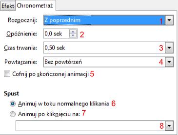 Zakładka Chronometraż okna Opcje efektu w programie Impress pakietu LibreOffice