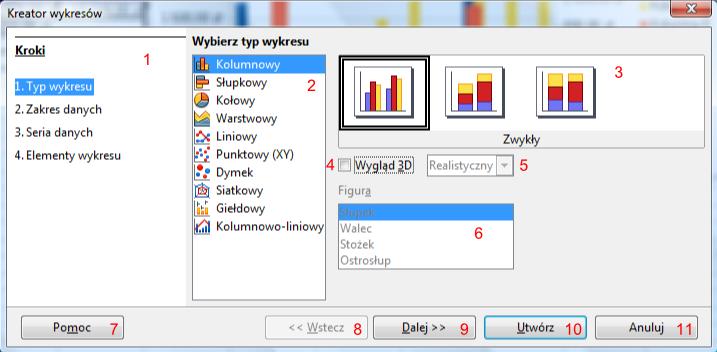Widok trybu wyboru typu wykresu w oknie Kreator wykresów programu Calc pakietu LibreOffice