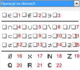 Widok części okna Elementy programu Math pakietu LibreOffice z widocznymi przyciskami do wstawiania symboli operacji na zbiorach i oznaczeń zbiorów