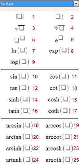 Widok wycinka okna Elementy programu Math pakietu LibreOffice gdzie znajdują się opcje umożliwiające wstawianie funkcji matematycznych
