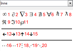 Widok części okna Elementy programu Math pakietu LibreOffice pokazująca opcje związane z wstawianiem niesklasyfikowanych symboli matematycznych
