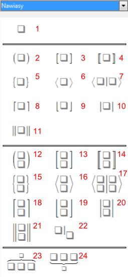 Widok części okna Elementy programu Math pakietu LibreOffice pokazująca opcje związane z wstawianiem nawiasów