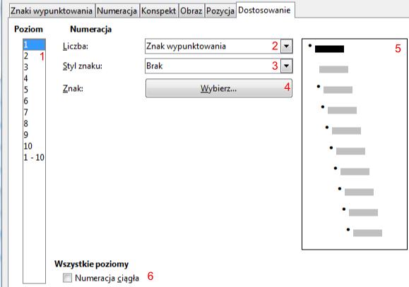 Widok zakładki Dostosowanie okna Wypunktowanie i numeracja programu Writter pakietu LibreOffice