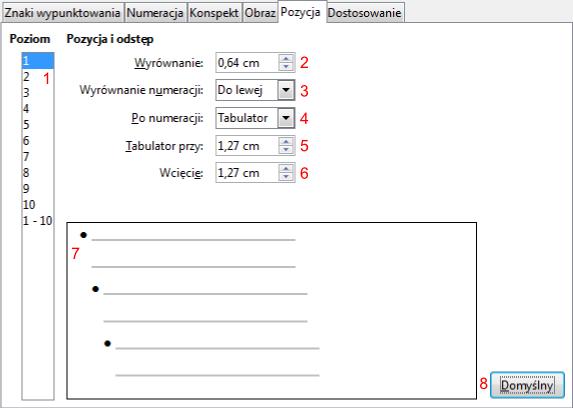 Widok zakładki Pozycja okna Wypunktowanie i numerowanie programu Writer pakietu LibreOffice