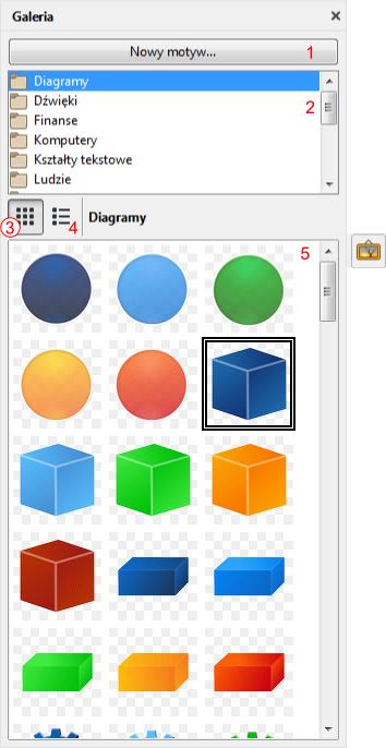 Okno Galeria w programie Impress pakietu LibreOffice