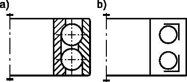 Łożysko kulkowe skośne dwu-rzędowe: <b>a)</b> w przedstawieniu uproszczonym; <b>b)</b> w przedstawieniu umownym.