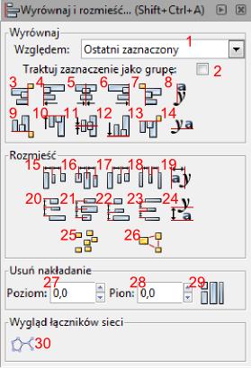 Okno dialogowe Wyrównaj i rozmieść w programie Inkscape