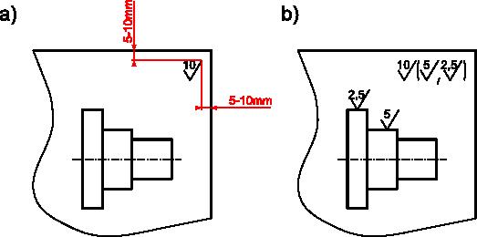 Przykłady oznaczeń zbiorczych chropowatości powierzchni: <b>a</b> odległość symboli wzorca chropowatości od krawędzi ramki rysunku; <b>b</b> przykład zastosowania kilku oznaczeń chropowatości użytych na jednym rysunku.