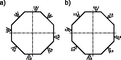 Dwa sposoby rozmieszczania napisów przy symbolu oznaczenia chropowatości powierzchni: <b>a)</b> napisy skierowane w kierunku płaszczyzny; <b>b)</b> napisy wpisywane poziomo.