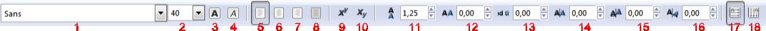 Pasek narzędziowy do wstawiania i formatowania obiektów tekstowych w Inkscap-ie