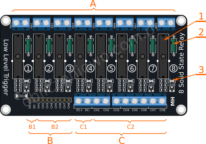Rysunek płytki z ośmioma przekaźnikami SSL