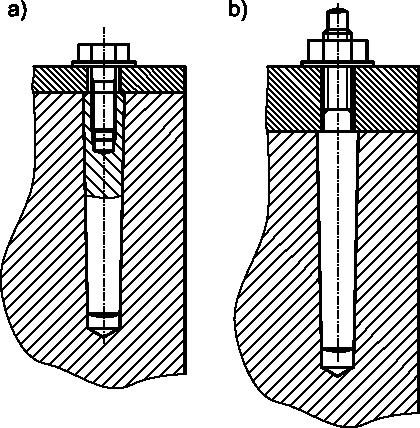 Połączenia kołkowe stożkowe: <b>a)</b> dla kołka z gwintem wewnętrznym; <b>b)</b> dla kołka z gwintem zewnętrznym.