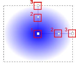 Przykład gradientu radialnego