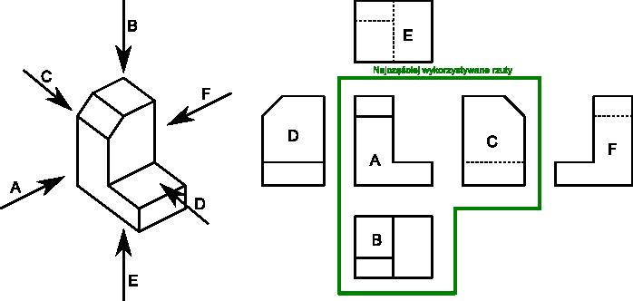 Rzuty prostokątne według normy <b>PN-78/N-01608</b>.
