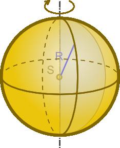 Ilustracja kuli i sfery