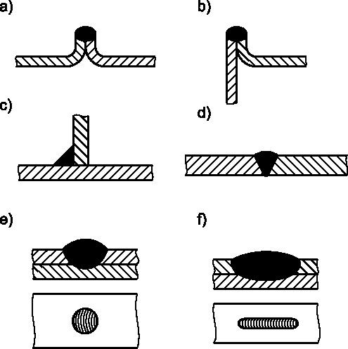 Sposób rysowania spoin w przekroju z zamalowaniem