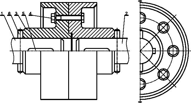 Przykład sprzęgła kołnierzowego z osłoną na śruby