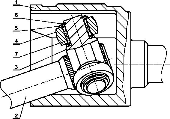 Sprzęgło trójramienne