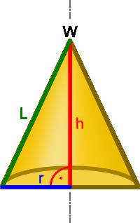 Ilustracja płaszczyzny ścięcia stożka prostego płaszczyzną przechodzącą przez oś jego symetrii