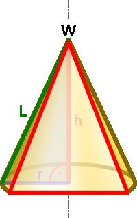 Ilustracja płaszczyzny ścięcia stożka prostego płaszczyzną przechodzącą jego wierzchołek W