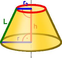 Ilustracja płaszczyzny ścięcia stożka prostego równoległą do podstawy