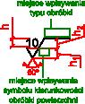 Podstawowe wymiary i miejsce wpisywania dodatkowych informacji. wysokości h1 oraz h2 powinny być równe 1,4·h.