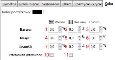 Widok zakładki Kolor okna Utwórz układ klonów w programie Inscape