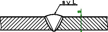 Przykład wymiarowania spoiny doczołowej.