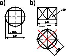 Przykład wymiarowania z zastosowaniem symbolu kwadratu w dwóch wersjach:  <b>a)</b> w widoku z góry; <b>b)</b> w widoku z boku.
