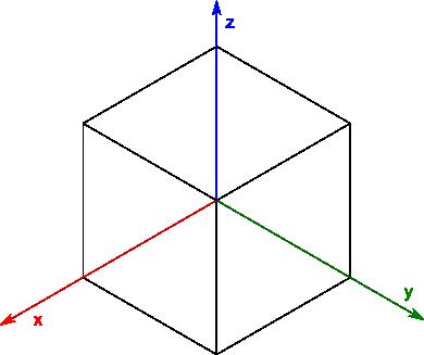 Rysunek podstawowy sześcianu.
