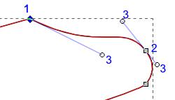 Tryb edycji węzłów ścieżki