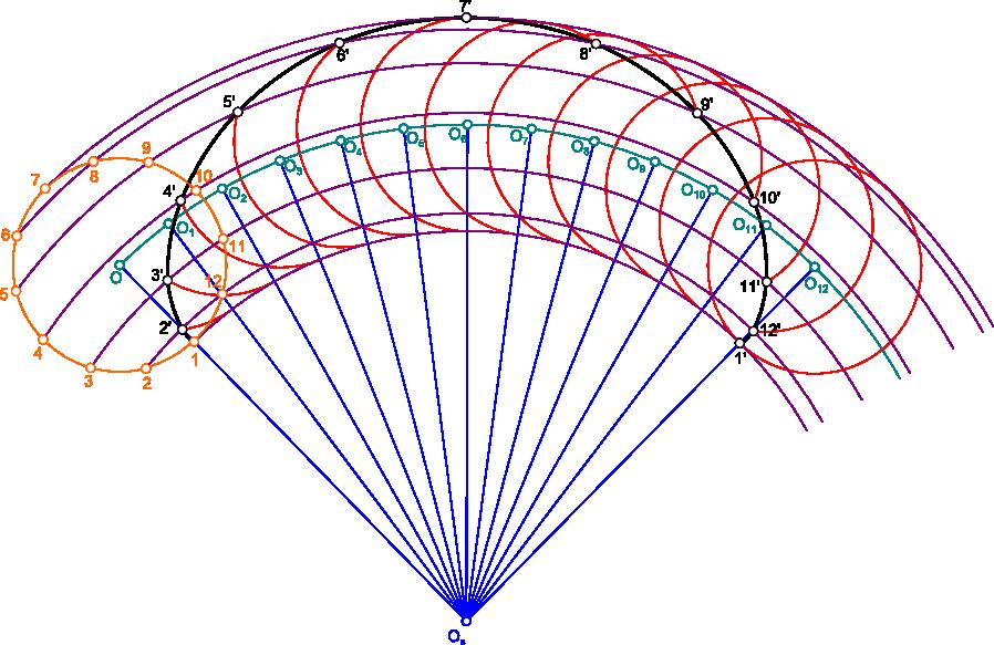 Konstrukcja kreślenia epicykloidy