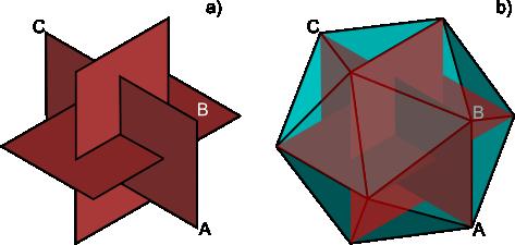 Dwudziestościan foremny opisany na trzech wzajemnie się przecinających pod kątem pod kątem 90° prostokątach złotych