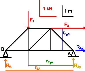 Zadanie do graficznego rozwiązania z naniesionymi dodatkowymi pomocniczymi oznaczeniami