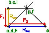 Wyznaczanie punktu f